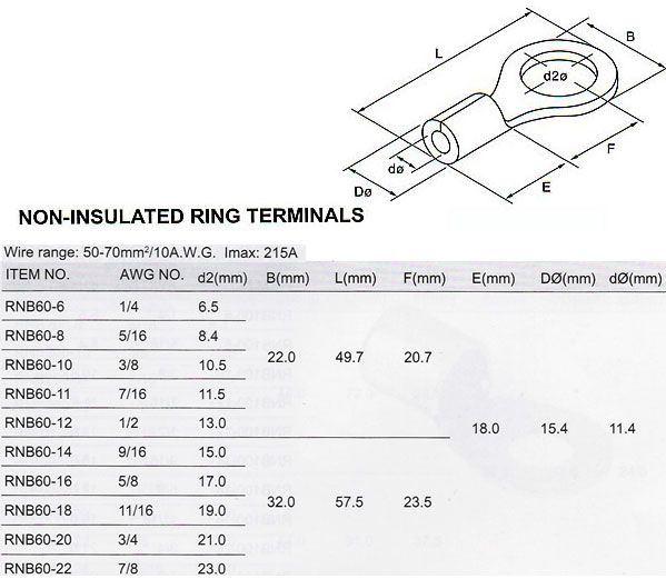 Oko kabelové 8,4mm,kabel 50-70mm2 (RNB 60-8)