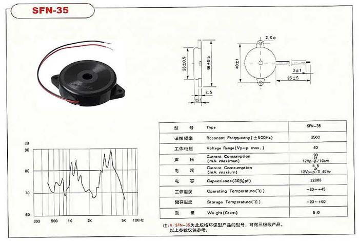 Piezoměnič 35mm s krytem