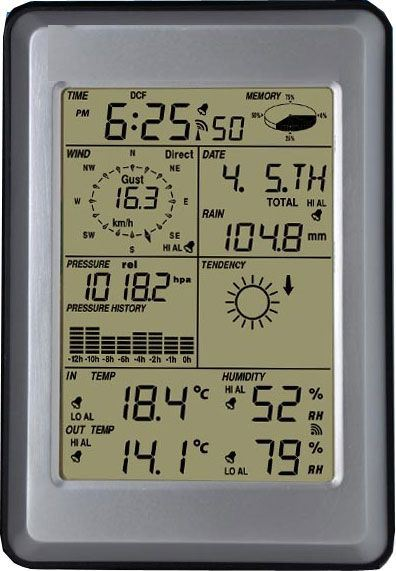 Meteostanice WH1090
